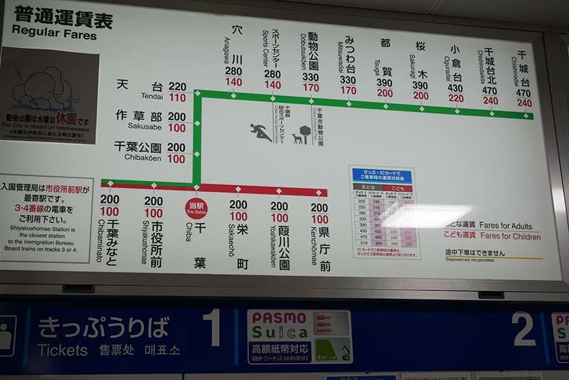 千葉都市モノレール 千葉駅からの料金表 ソープランド街の入口・栄町駅までは200円